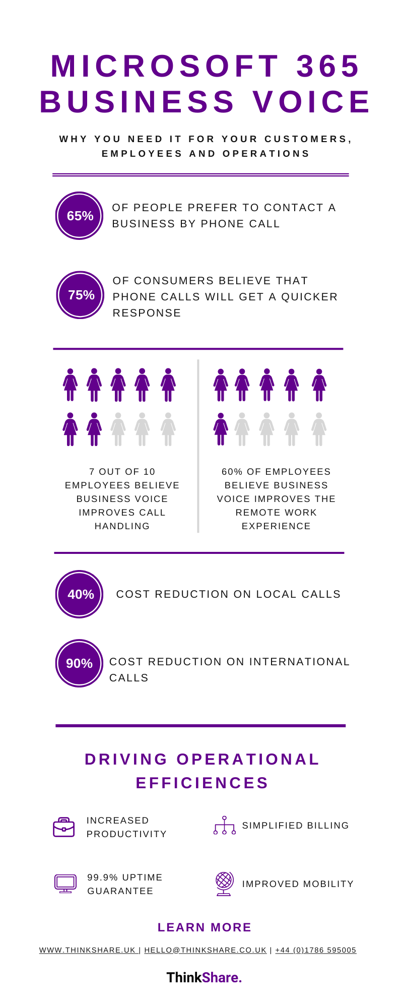 Why your business needs Microsoft 365 Business Voice